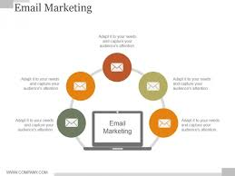 Email Marketing Ppt Powerpoint Presentation Sample Powerpoint