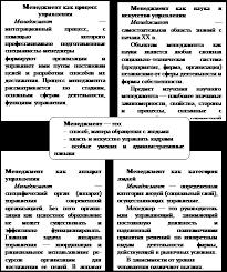 Реферат Менеджмент современная система управления  Содержание менеджмента
