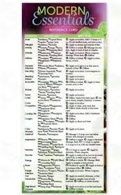 Essential Oils And The Brain Reference Chart 2 Sided