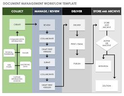 Video Editing Workflow Chart Download Free Workflow Templates Smartsheet
