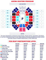 38 Actual 3 Arena Seating Plan