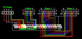 arcade machine primer How To Wire A Jamma Harness [jamma harness schematic] how to install a jamma harness