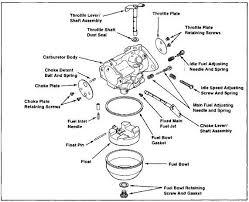 hp kohler wiring diagram automotive wiring diagrams kohlermagnumcarb hp kohler wiring diagram kohlermagnumcarb