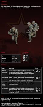 new feature unit pages image company of heroes modern combat   original