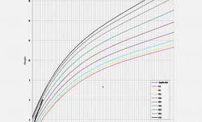 Infant Growth Chart Calculator Best Picture Of Chart