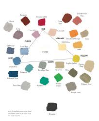 Annie Sloan Chalk Paint Mixing Chart The Chalk Paint Decorative Paint By Annie Sloan Colour