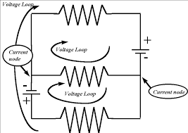 electrical circuits Single Pole Switch Wiring Diagram at Electrical Loop Wiring Diagram