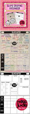 slope graphic organizer algebra solving algebraic equationsalgebra