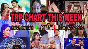 Trp Chart Of This Week Trp Chart This Week 29 October To 5 November Top 10 Shows