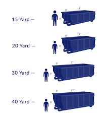 Dumpster Sizes Chart Tyler Thetexandumpster