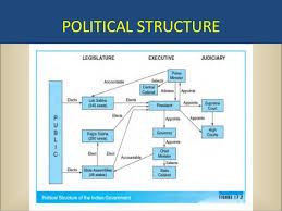 british political system essay british political system roger  british political system essay