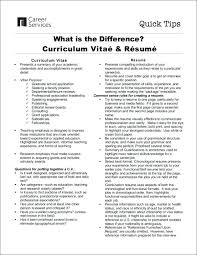Writing Term Paper Match And More The Difference Difference Between ...