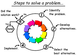 problem solving skills clipart