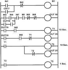 ladder logic examples Ladder Diagram ladder diagram steel ring programming example ( ladder logic ) plc ladder diagram builder