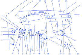 1995 nissan pickup fuse box diagram 1995 image 1995 nissan 200sx fuse box diagram 1995 auto wiring diagram on 1995 nissan pickup fuse box