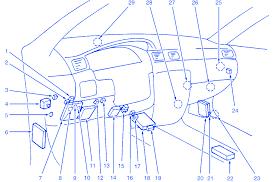 nissan pickup fuse box diagram image 1995 nissan 200sx fuse box diagram 1995 auto wiring diagram on 1995 nissan pickup fuse box