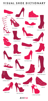 A Handy Visual Shoe Dictionary