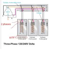 phase panel grounding electrical architect age image com aaattaches aaattachesa 040622301957484
