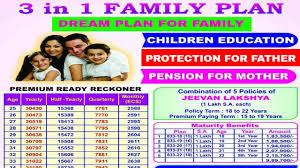 Jeevan Sathi Lic Plan Chart Lic Combination Plan 7 Lic 3 In 1 Family Plan Lic Combination Plan 2018