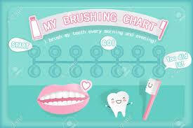 Teeth Brushing Chart My Brushing Chart With Dental Care Concept On Green Background