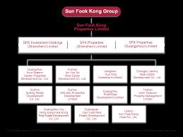 Four Seasons Organizational Chart Sfk Organization Chart