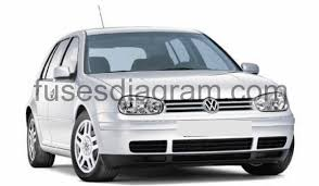 fuse box volkswagen golf 4 volkswagen golf 2011 fuse box diagram fuse box diagram locate fuses and relays