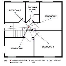 surewire junction box wiring diagram surewire comparison exercise surewire on surewire junction box wiring diagram