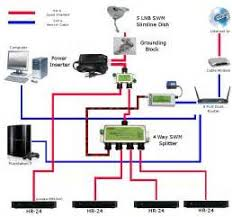 swm 5 lnb wiring diagram images swm odu only diagram directv directv swm8 single wire multiswitch 99 99 including