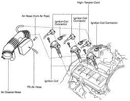 1999 ford mustang spark plug wire diagram wirdig v6 coil pack diagram on wiring diagram 1997 toyota tacoma 2 4