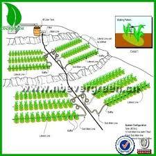 diy drip irrigation system drip irrigation kit for small farms farm irrigation system diy drip irrigation