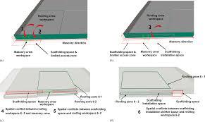 bim based decision making framework for scaffolding planning journal of management in engineering vol 34 no 6