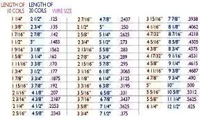 Garage Door Extension Spring Chart Garage Door Size Chart Dimensions Of A Garage Door Widths