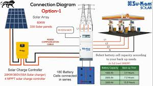 solar power system wiring diagram tryit me solar panel system wiring diagram solar power system wiring diagram for