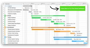 Online Gantt Chart Excel 3 Best Project Management Charts For Project Planning