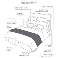 fitted sheet vs flat sheet bed anatomy au lit fine linens