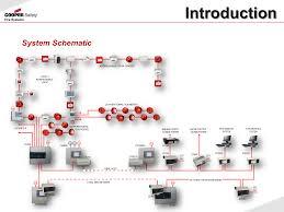 smoke detector wiring diagram boulderrail org Smoke Detector Diagram Wiring smoke detector wiring diagram duct smoke detector wiring diagram