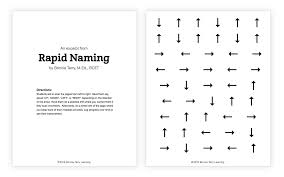 What Is Rapid Automatized Naming How Does It Relate To