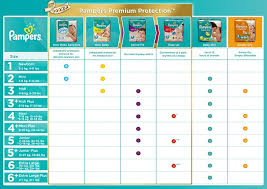 Underjams Size Chart 44 All Inclusive Pamper Sizing Chart