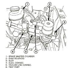 jeep wj engine diagram jeep wiring diagrams online