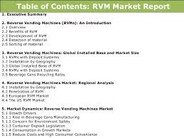 Vending Machine Industry Trends Simple Global Reverse Vending Machine RVM Market Trends And Opportunities