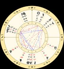 Birth Chart Future Reading What Is A Reading Life Insight Astrologylife Insight