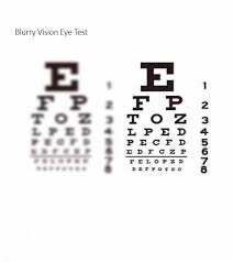 22 Explanatory Eye Exam Reading Chart