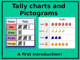 Teaching Tally Charts Tally Charts And Pictograms