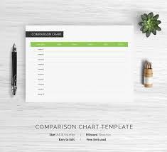 Vendor Comparison Chart Template 32 Comparison Chart Templates Word Excel Pdf Free