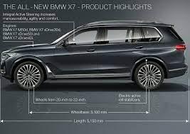 ราคามาแล้ว BMW NEW X7 พบตัวเป็นๆ ในงานมอเตอร์โชว์ปลายมีนาคมนี้