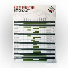 Wyoming Hatch Chart Rocky Mountain Hatch Chart