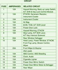 dodge durango wiring diagram wirdig dodge ram 1500 fuse box diagram on 96 dodge ram 1500 fuse