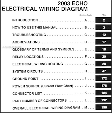 2007 rav4 fuse box diagram 2007 image wiring diagram 2003 toyota echo wiring diagram manual original on 2007 rav4 fuse box diagram