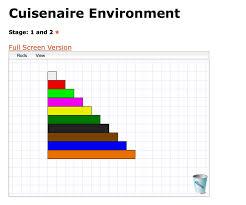 Part Part Whole Chart Using Cuisenaire Rods The Brown Bag Teacher