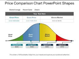 Price Comparison Chart Powerpoint Shapes Powerpoint Slide